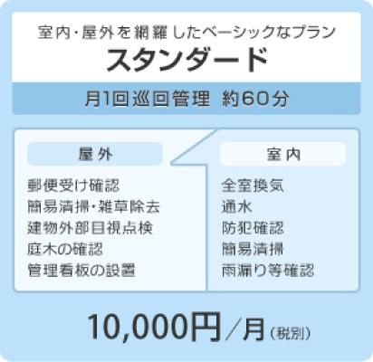 スタンダードプラン・月額10,000円(税別)