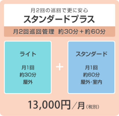 スタンダードプラスプラン・月額13,000円(税別)