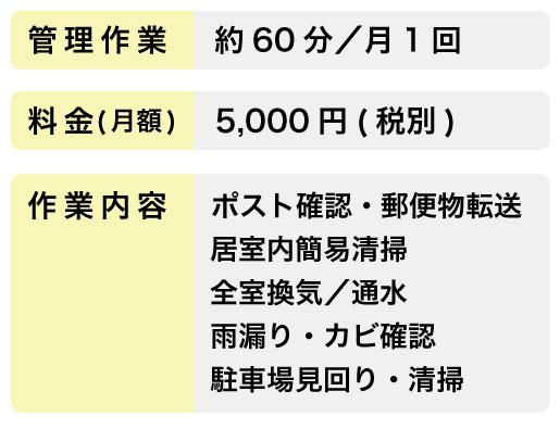 管理作業月1回(60分)で5,000円